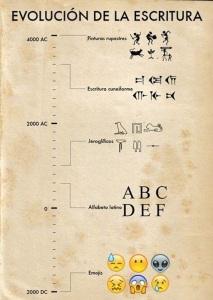 evolució de l escriptura